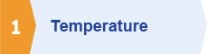 Enter Your Temperature